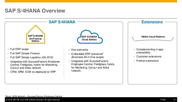 SAP TechEd 2015 | DEV109 | Extending Cloud Solutions from ...