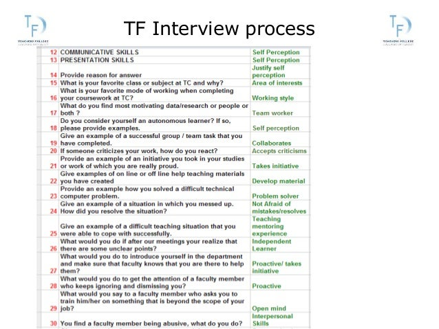 TF Interview process