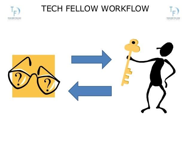 TECH FELLOW WORKFLOW