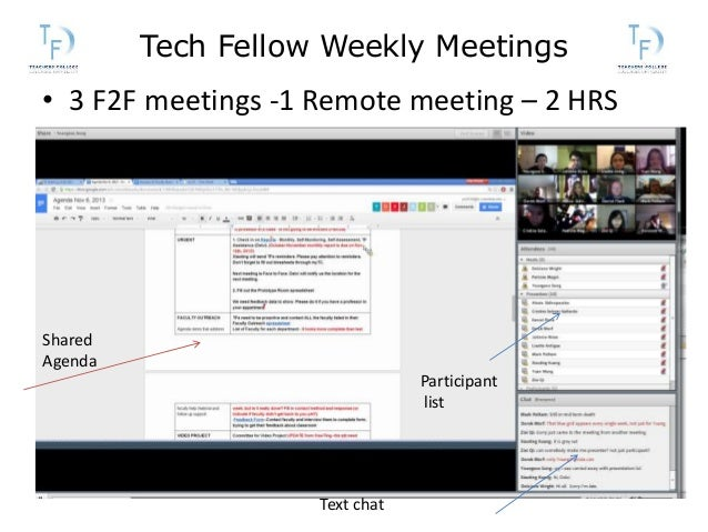 Tech Fellow Weekly Meetings • 3 F2F meetings -1 Remote meeting – 2 HRS Shared Agenda Participant list Text chat