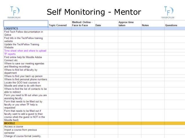 Self Monitoring - Mentor