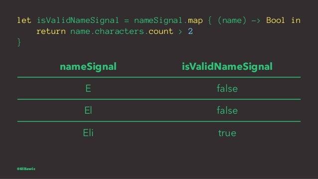let isValidNameSignal = nameSignal.map { (name) -> Bool in return name.characters.count > 2 } nameSignal isValidNameSignal...