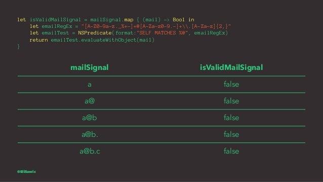 "let isValidMailSignal = mailSignal.map { (mail) -> Bool in let emailRegEx = ""[A-Z0-9a-z._%+-]+@[A-Za-z0-9.-]+.[A-Za-z]{2,}..."