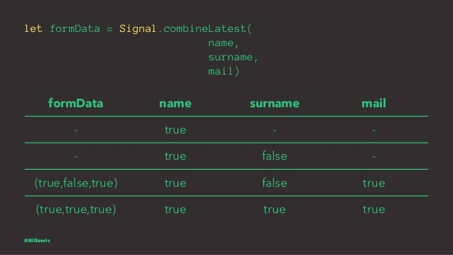 let formData = Signal.combineLatest( name, surname, mail) formData name surname mail - true - - - true false - (true,false...