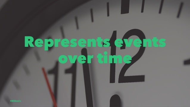 Represents events over time @EliSawic