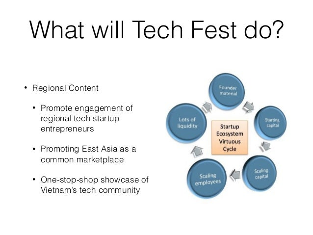 What will Tech Fest do? • Regional Content • Promote engagement of regional tech startup entrepreneurs • Promoting East As...