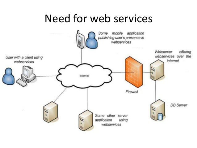 internet of things 6 need for web services