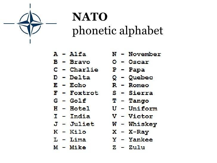 Letter T In Nato Phonetic Alphabet