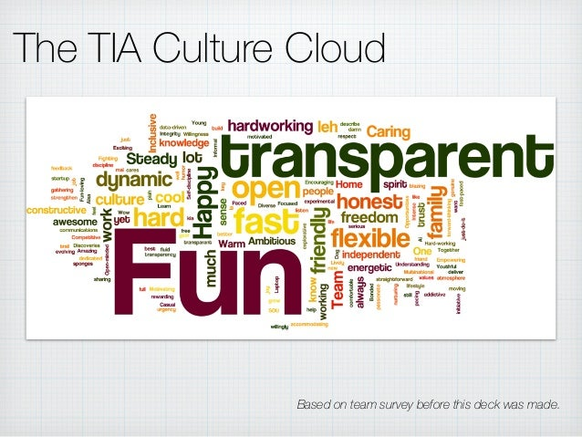 The TIA Culture Cloud Based on team survey before this deck was made.