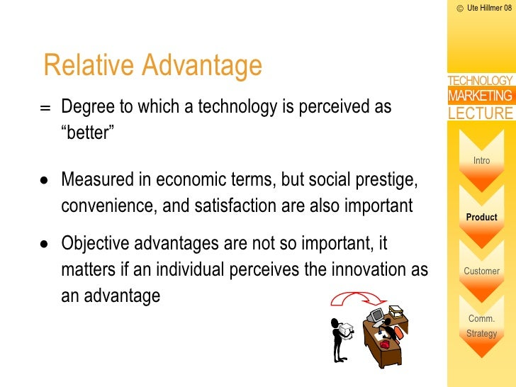 relative advantage of technology