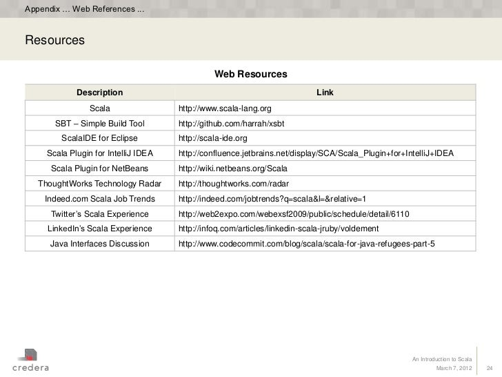 Scala Plugins Jetbrains - office-center info