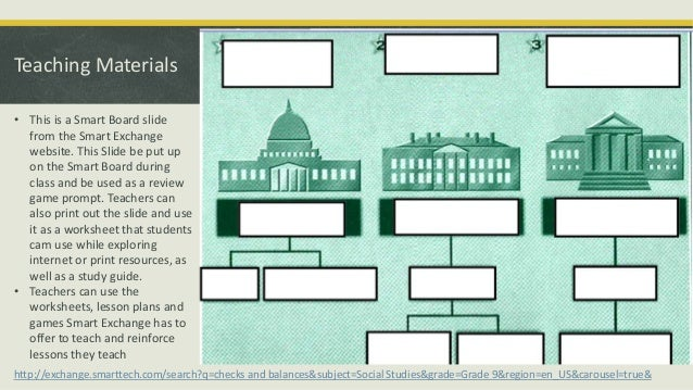 The Branches of Government DUG – Branches of Government Worksheets