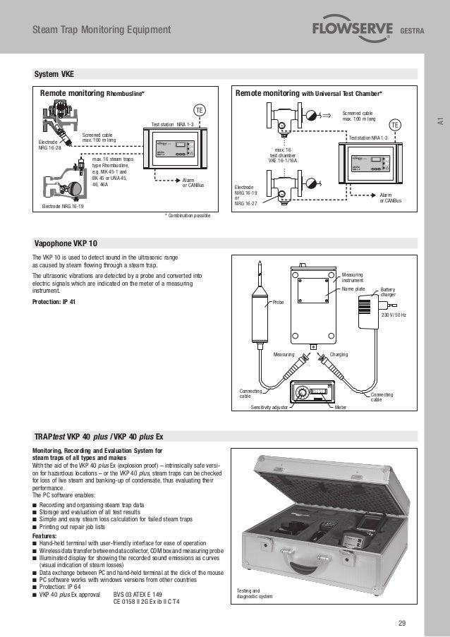 Whaledent Biosonic Uc100 Manual
