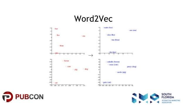 #pubcon Word2Vec