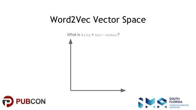 #pubcon Word2Vec Vector Space