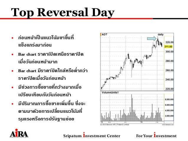 Top Reversal Day • ก่อนหน้าเป็ นแนวโน้มขาขึ้นที่ แข็งแกร่งมาก่อน • Bar chart ราคาเปิ ดเหนือราคาปิ ด เมื่อวันก่อนหน้ามาก • ...