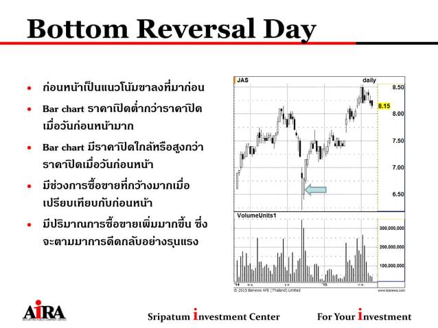 Bottom Reversal Day • ก่อนหน้าเป็ นแนวโน้มขาลงที่มาก่อน • Bar chart ราคาเปิ ดต่ากว่าราคาปิ ด เมื่อวันก่อนหน้ามาก • Bar cha...