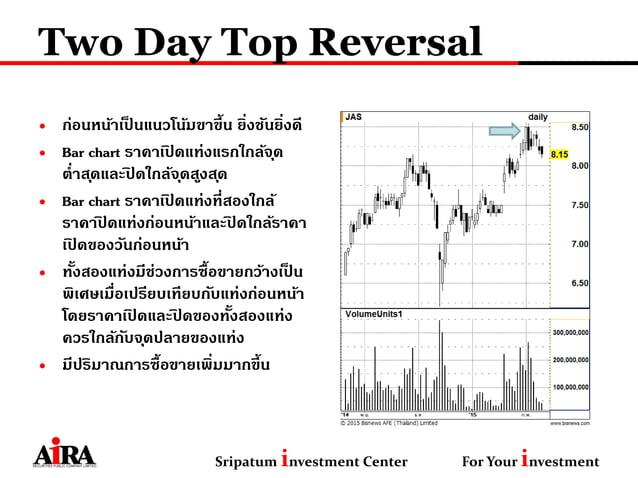 Two Day Top Reversal • ก่อนหน้าเป็ นแนวโน้มขาขึ้น ยิ่งชันยิ่งดี • Bar chart ราคาเปิ ดแท่งแรกใกล้จุด ต่าสุดและปิ ดใกล้จุดสู...