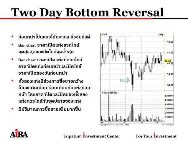 Two Day Bottom Reversal • ก่อนหน้าเป็ นแนวโน้มขาลง ยิ่งชันยิ่งดี • Bar chart ราคาเปิ ดแท่งแรกใกล้ จุดสูงสุดและปิ ดใกล้จุดต...