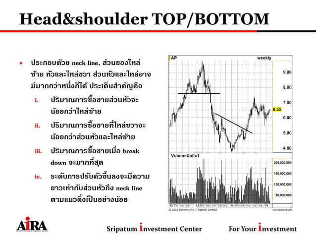 Head&shoulder TOP/BOTTOM • ประกอบด้วย neck line, ส่วนของไหล่ ซ้าย หัวและไหล่ขวา ส่วนหัวและไหล่อาจ มีมากกว่าหนึ่งก็ได้ ประเ...