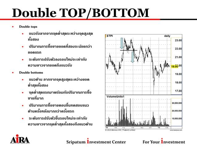 Double TOP/BOTTOM • Double tops • แนวรับลากจากจุดต่าสุดระหว่างจุดสูงสุด ทั้งสอง • ปริมาณการซื้อขายยอดที่สองจะน้อยกว่า ยอดแ...