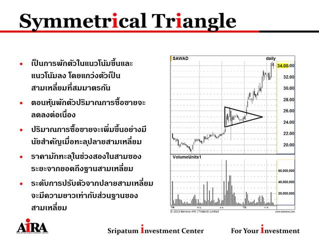Symmetrical Triangle • เป็ นการพักตัวในแนวโน้มขึ้นและ แนวโน้มลง โดยแกว่งตัวเป็ น สามเหลี่ยมที่สมมาตรกัน • ตอนหุ้นพักตัวปริ...
