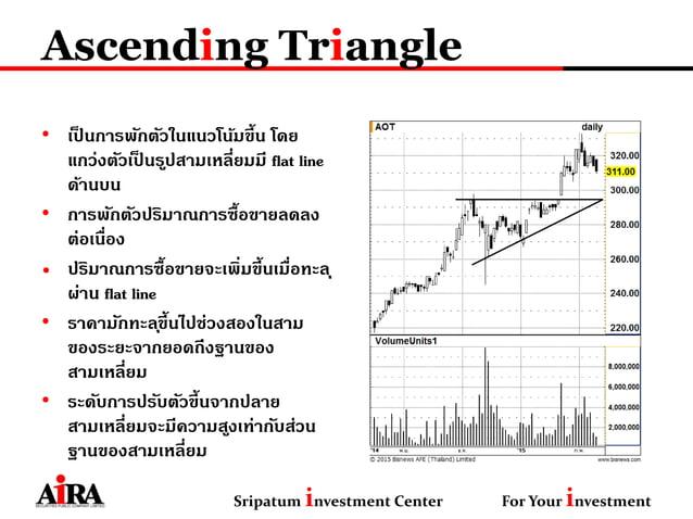 Ascending Triangle • เป็ นการพักตัวในแนวโน้มขึ้น โดย แกว่งตัวเป็ นรูปสามเหลี่ยมมี flat line ด้านบน • การพักตัวปริมาณการซื้...