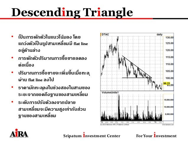 Descending Triangle • เป็ นการพักตัวในแนวโน้มลง โดย แกว่งตัวเป็ นรูปสามเหลี่ยมมี flat line อยู่ด้านล่าง • การพักตัวปริมาณก...