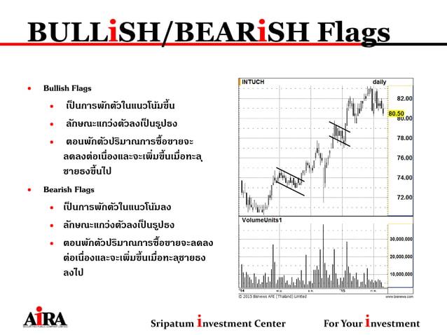 BULLiSH/BEARiSH Flags • Bullish Flags • เป็ นการพักตัวในแนวโน้มขึ้น • ลักษณะแกว่งตัวลงเป็ นรูปธง • ตอนพักตัวปริมาณการซื้อข...