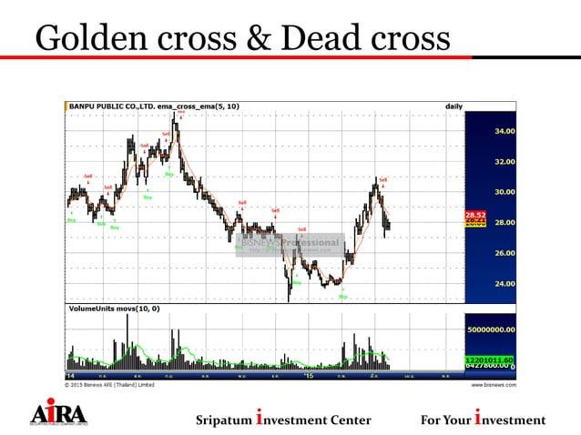 Golden cross & Dead cross Sripatum investment Center For Your investment