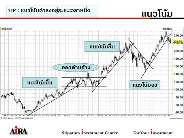 แนวโน้ม Sripatum investment Center For Your investment แนวโน้มขึ้น ออกด้านข้าง แนวโน้มขึ้น แนวโน้มลง TIP : แนวโน้มดารงอยู่...
