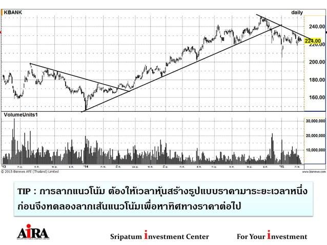 Sripatum investment Center For Your investment TIP : การลากแนวโน้ม ต้องให้เวลาหุ้นสร้างรูปแบบราคามาระยะเวลาหนึ่ง ก่อนจึงทด...