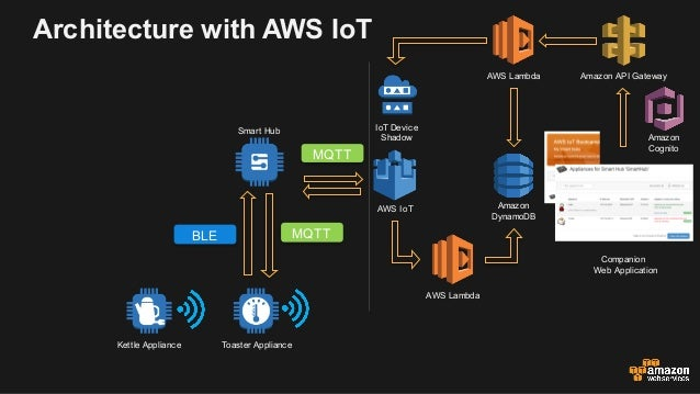 Developing Connected Applications With Aws Iot Technical 301