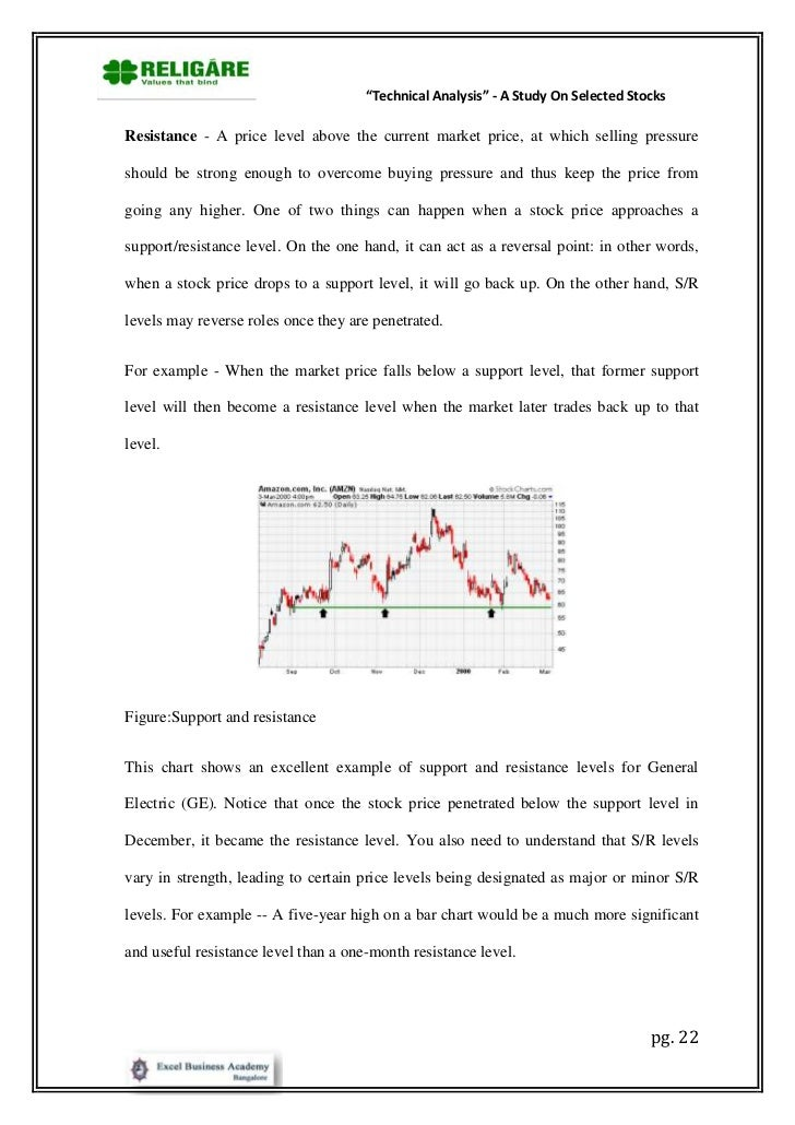 U201ctechnical Analysis U201d A Study On Selected Stocks
