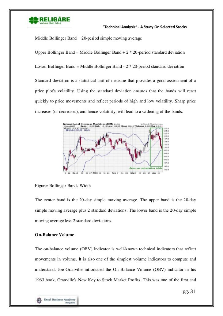 """Technical analysis"""" a study on selected stocks"""