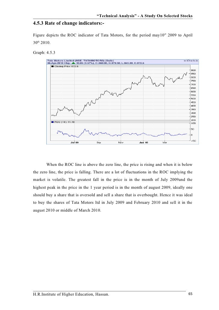 a study on technical analysis pcs Get the study guide to technical analysis of the financial markets at microsoft store and compare products with the latest customer reviews and ratings download or.