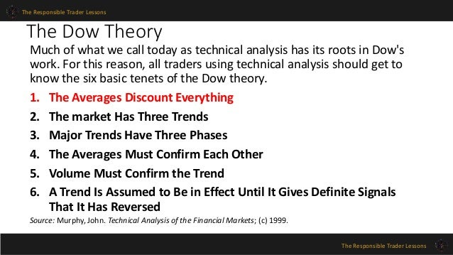 Module 1 - Technical Analysis and the Dow Theory