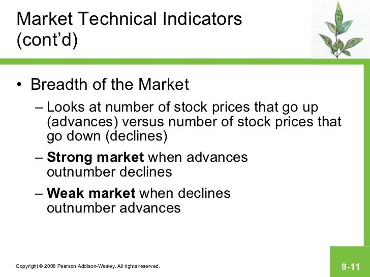 technical analysis & efficient market hypothesis essay Efficient market hypothesis is one of the most important investment theories and it is also considered as the spine of the present financial theories since early 1960s to the middle of 1990s the efficient market hypothesis was considered to be the principal investing theory and the most popular .