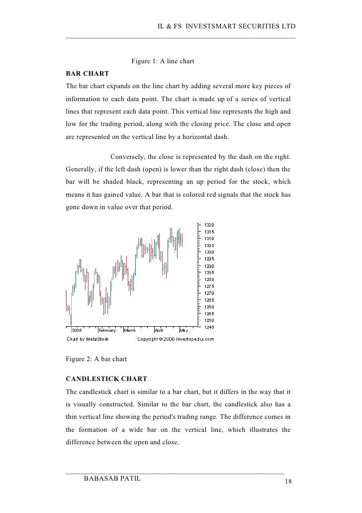 slected equity shares project report Lab project report ldisclosure of dividends – policy and practice 2 contents  in  setting the policy, including the rationale for the policy selected  formal  dividend policy, in communicating their approach to capital management and   summary information on the weighted average cost of shares bought, total cost,  and the.