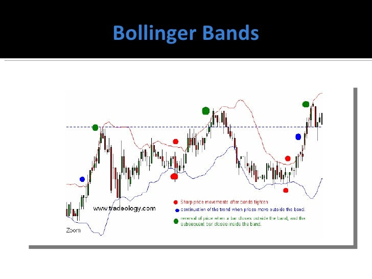 Define bollinger bands
