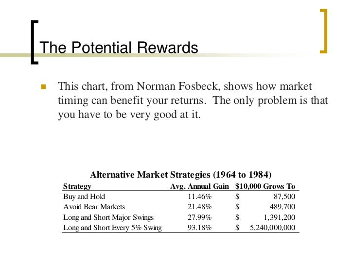 Technical analysis ppt Slide 3