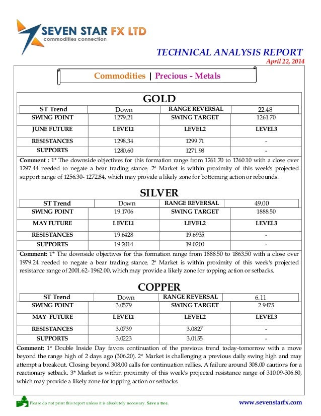 TECHNICAL ANALYSIS REPORT April 22, 2014 Please do not print this report unless it is absolutely necessary. Save a tree. ...