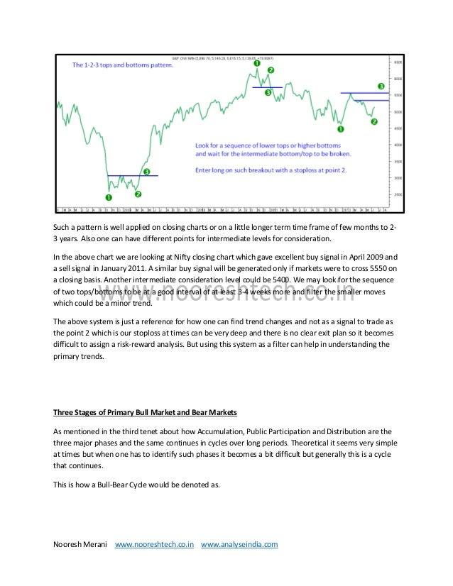 Technical analysis that works ebook nooreshtech 35 fandeluxe Document