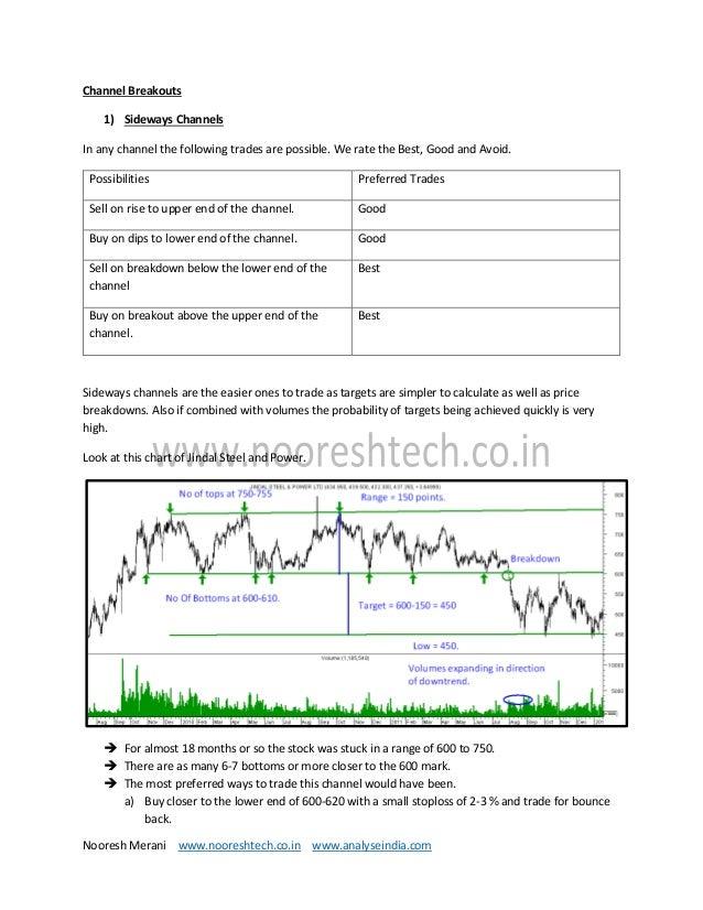 Technical analysis that works ebook nooreshtech 50 fandeluxe Gallery