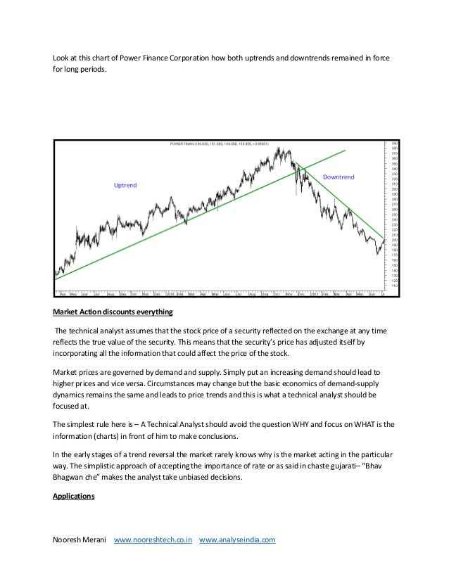Technical analysis that works ebook nooreshtech 6 fandeluxe Choice Image