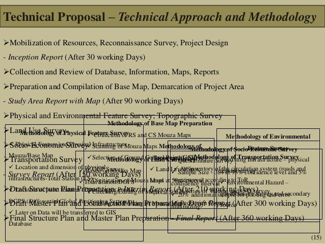 Sample Technical Proposal Template Technical Proposal Template Free