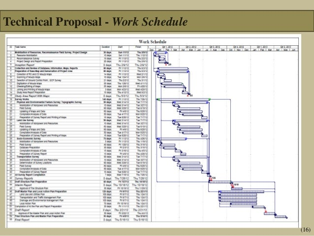 Technical And Financial Proposal Consultancy Services For