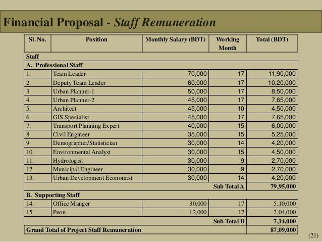 Sample financial proposal template 16+ free documents in pdf, word.