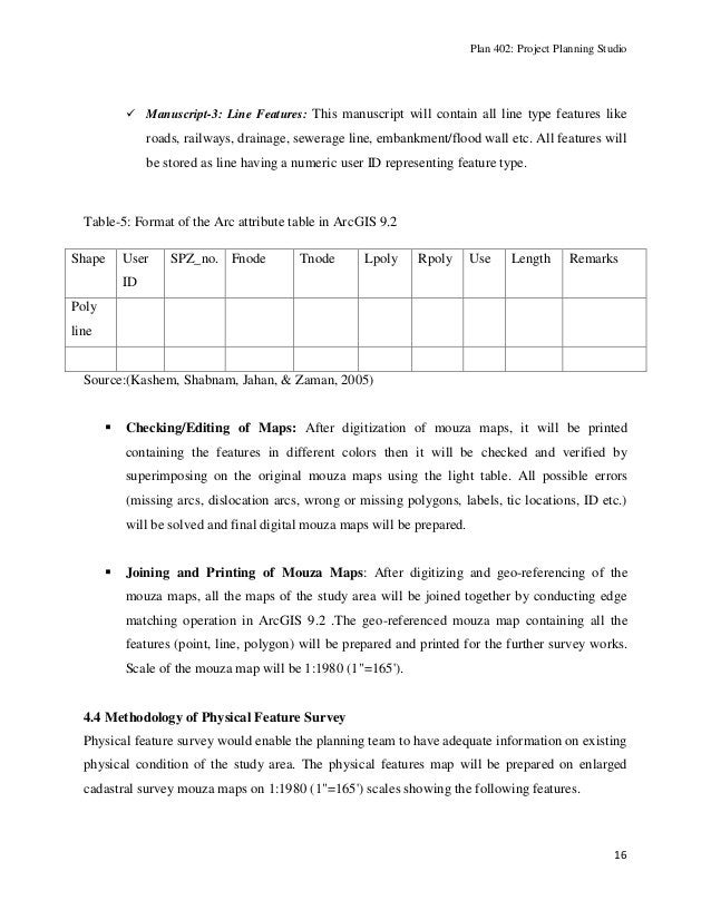 Plan 402: Project Planning Studio   Manuscript-3: Line Features: This manuscript will contain all line type features like...