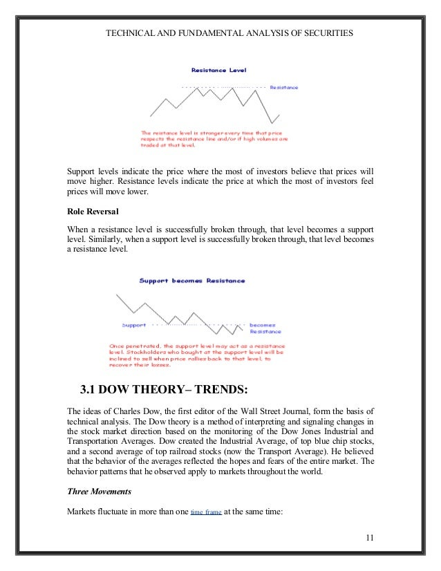 Technical and fundamental analysis on stock market